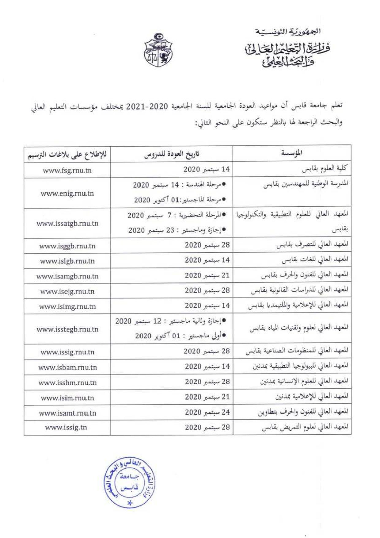 Calendrier de la rentrée universitaire 2020 2021
